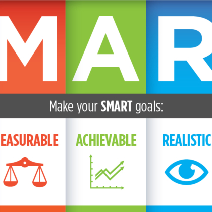 SMART-digital-resource